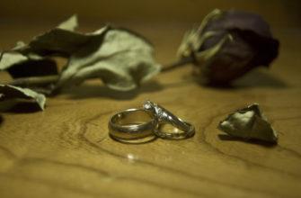 Как развенчаться в церкви после развода