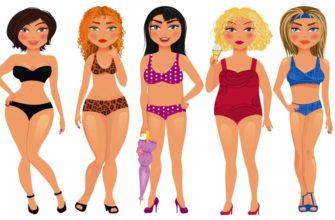 Какие бывают типы женской фигуры