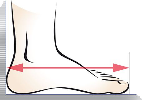 как снять мерку с ноги